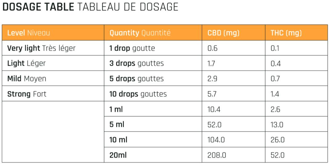 Focus enhancing_dosage_neobinol